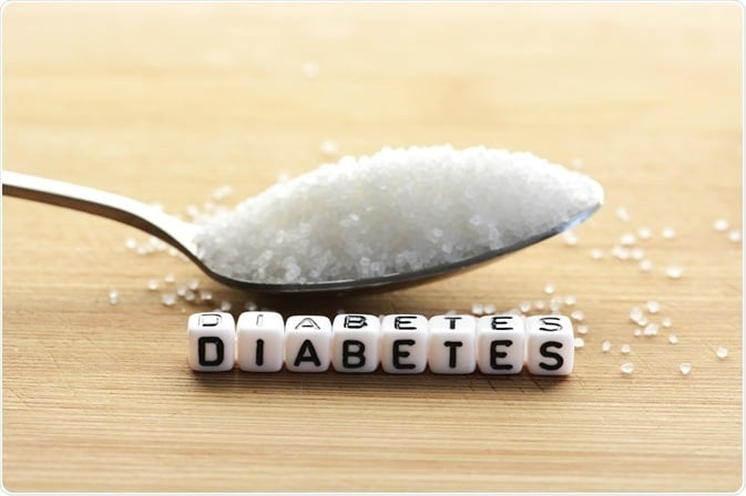 A spoon full of white sugar with letters spelling diabetes